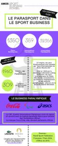 Infographie Parasport